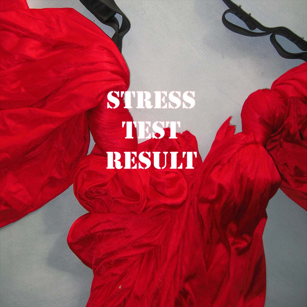 Stress Test Business: Tricot Fabric For Sale